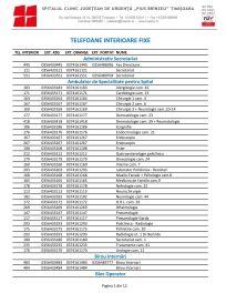 Lista telefoanelor de interior
